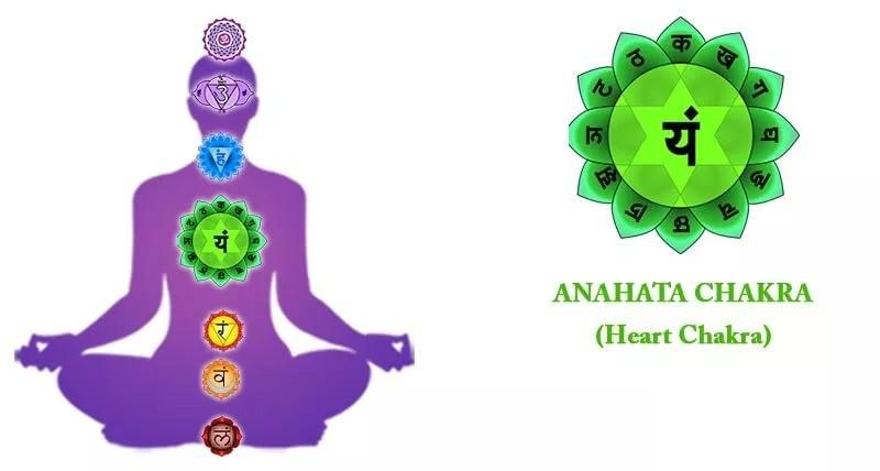 Анахата чакра: краткое описание