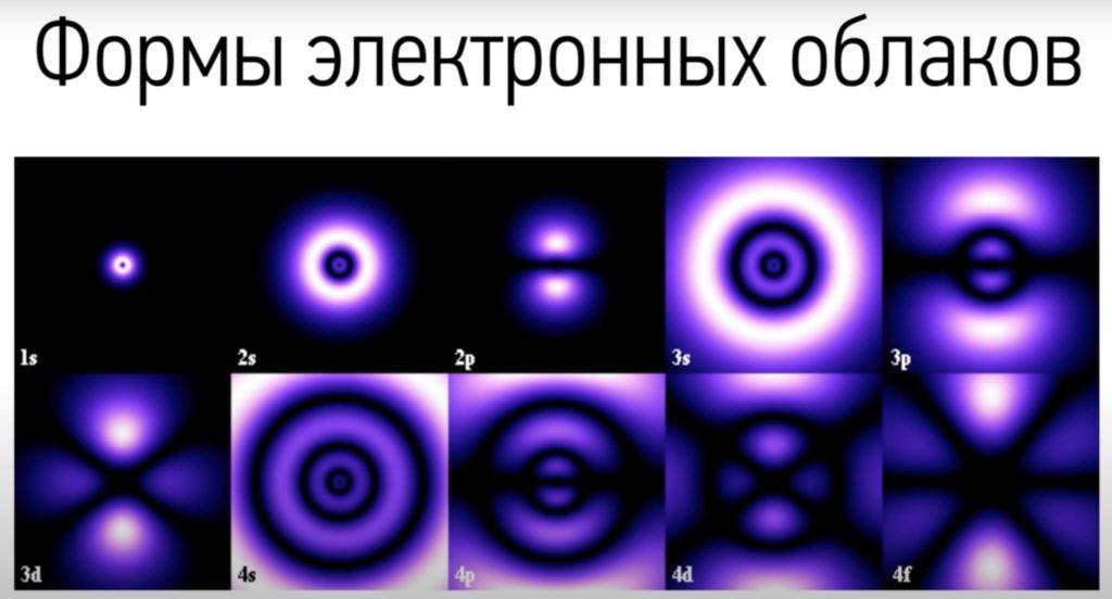 Електрон Elektron v atome photo
